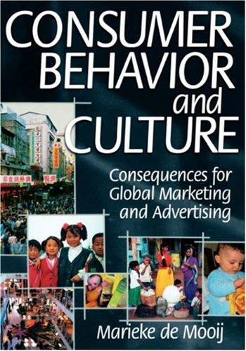 Consumer Behavior and Culture