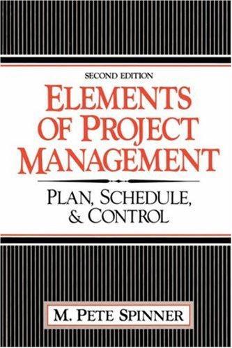 Elements of project management