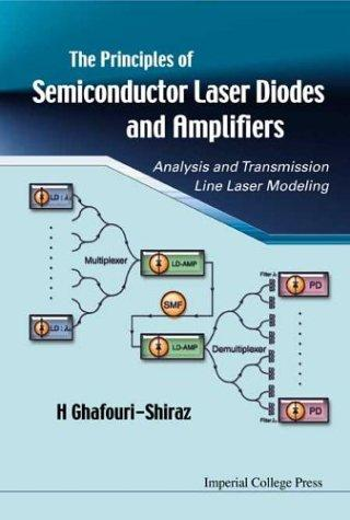 Principles of Semiconductor Laser Diodes and Amplifiers
