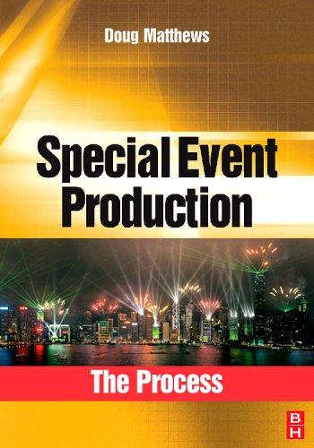 Download Special Event Production